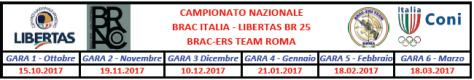 Calendario Gare Brac-ers Roma