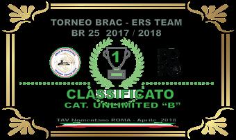 BRAC_ERSB1