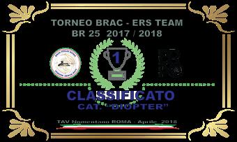 BRAC_ERSD1