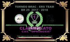 BRAC_ERSSP1