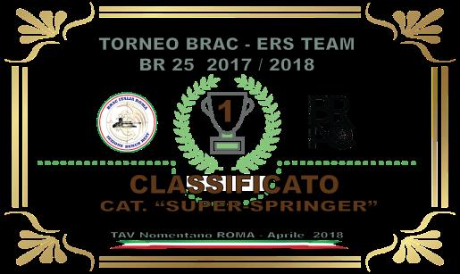 BRAC_ERSSUS1
