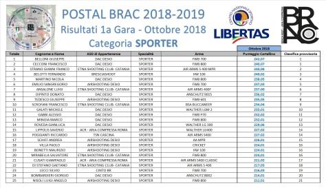POSTAL BRAC 2018-19 - GARA 1 - SPORTER