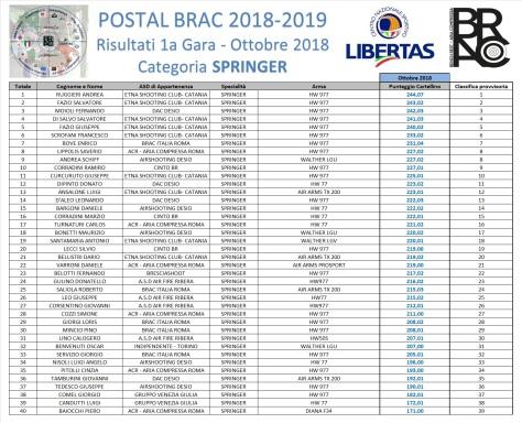 POSTAL BRAC 2018-19 - GARA 1 - SPRINGER