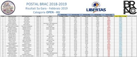 POSTAL BRAC - GARA 5 - OPEN-HV
