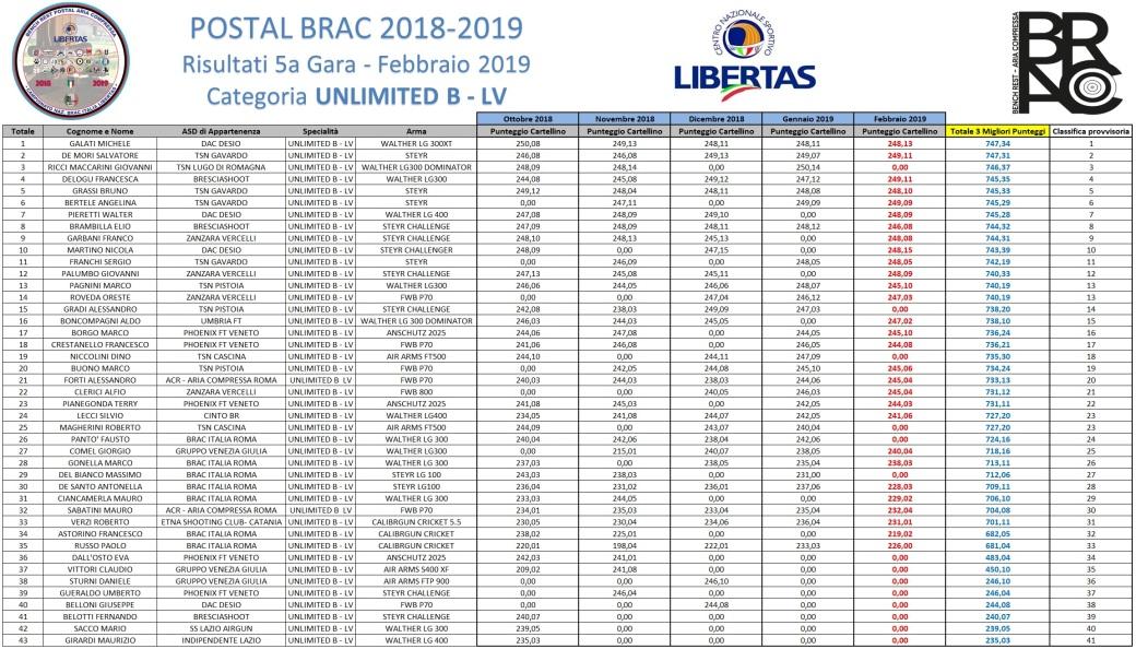 POSTAL BRAC - GARA 5 - UNLIMITED B