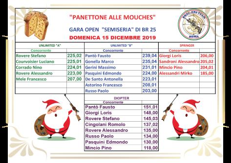 Risultati Open 15.12.2019.png