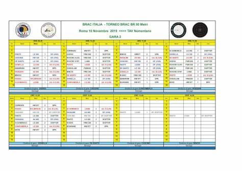 Torneo BRAC BR 50 metri Griglia GARA 2